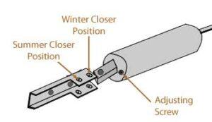 Adjustable Door Closer Schematic