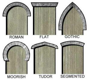Round Top Doors